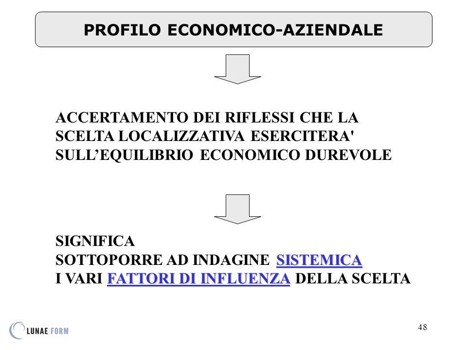 PROFILO ECONOMICO-AZIENDALE