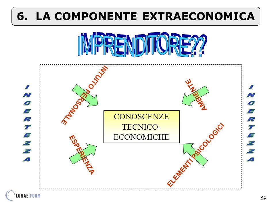 6. LA COMPONENTE EXTRAECONOMICA