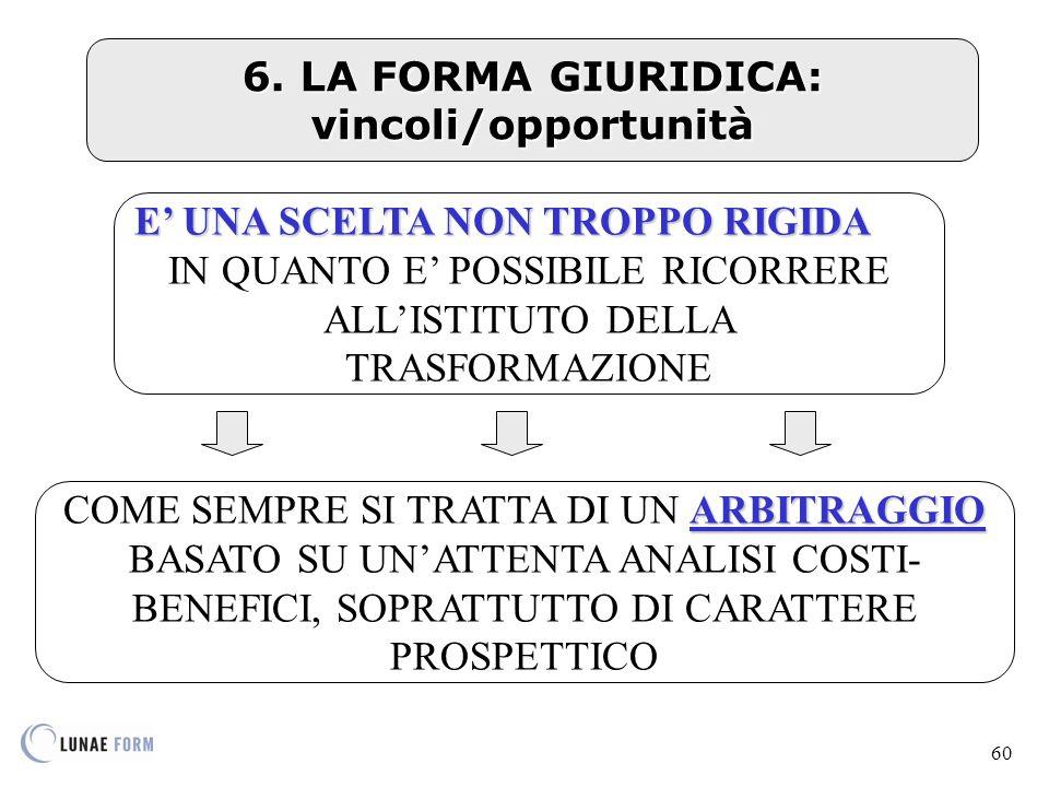 6. LA FORMA GIURIDICA: vincoli/opportunità