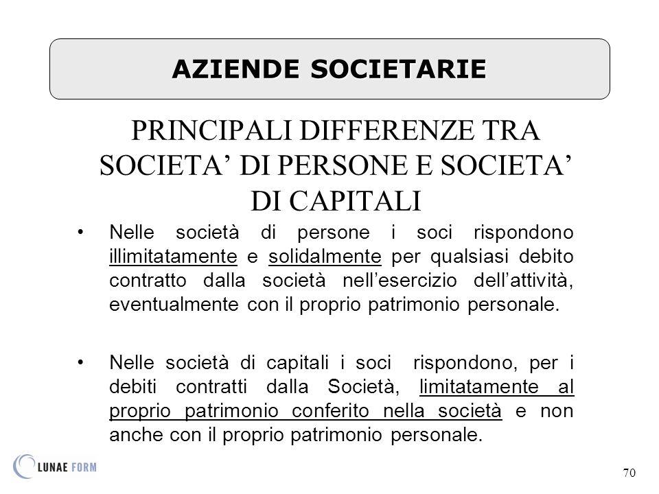 PRINCIPALI DIFFERENZE TRA SOCIETA' DI PERSONE E SOCIETA' DI CAPITALI