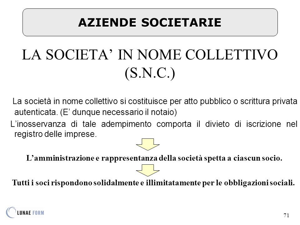 LA SOCIETA' IN NOME COLLETTIVO (S.N.C.)