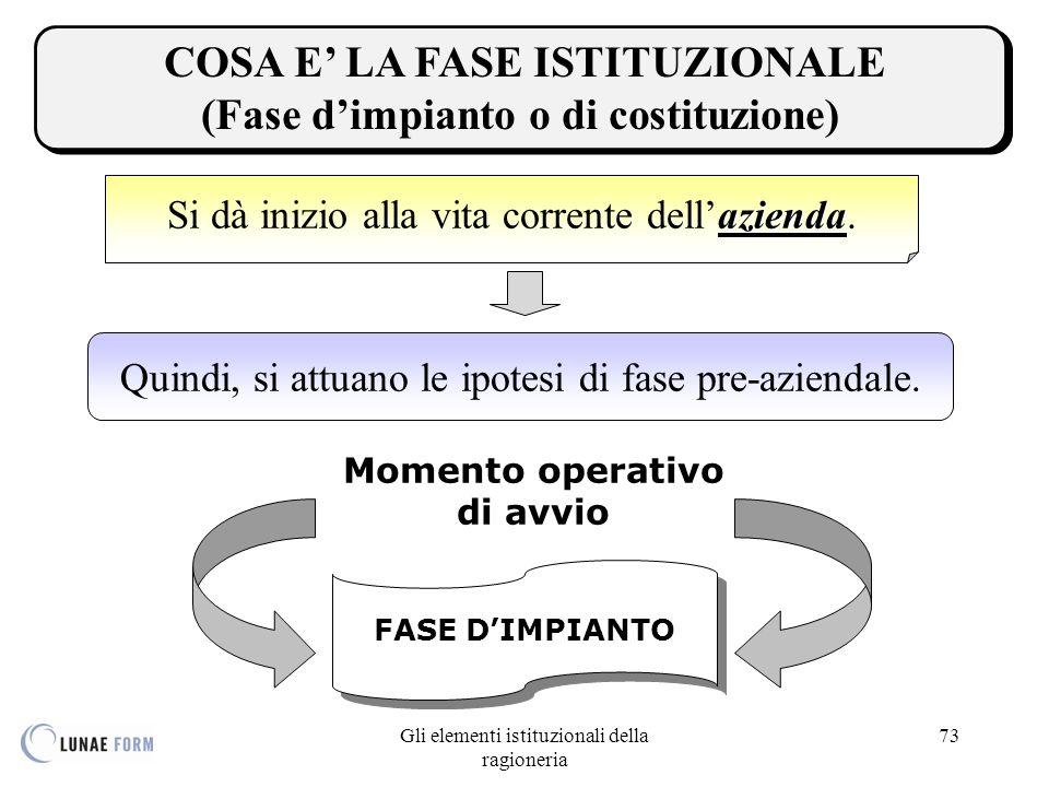 COSA E' LA FASE ISTITUZIONALE (Fase d'impianto o di costituzione)