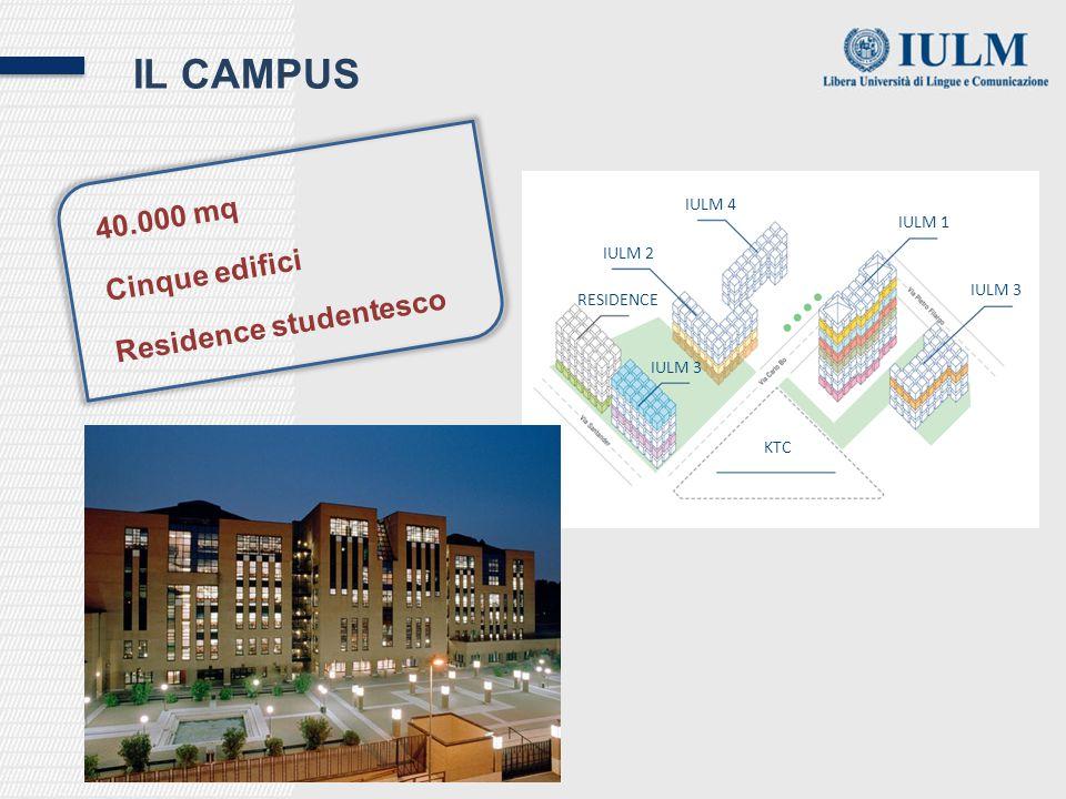 Il campus 40.000 mq Cinque edifici Residence studentesco IULM 4 IULM 1