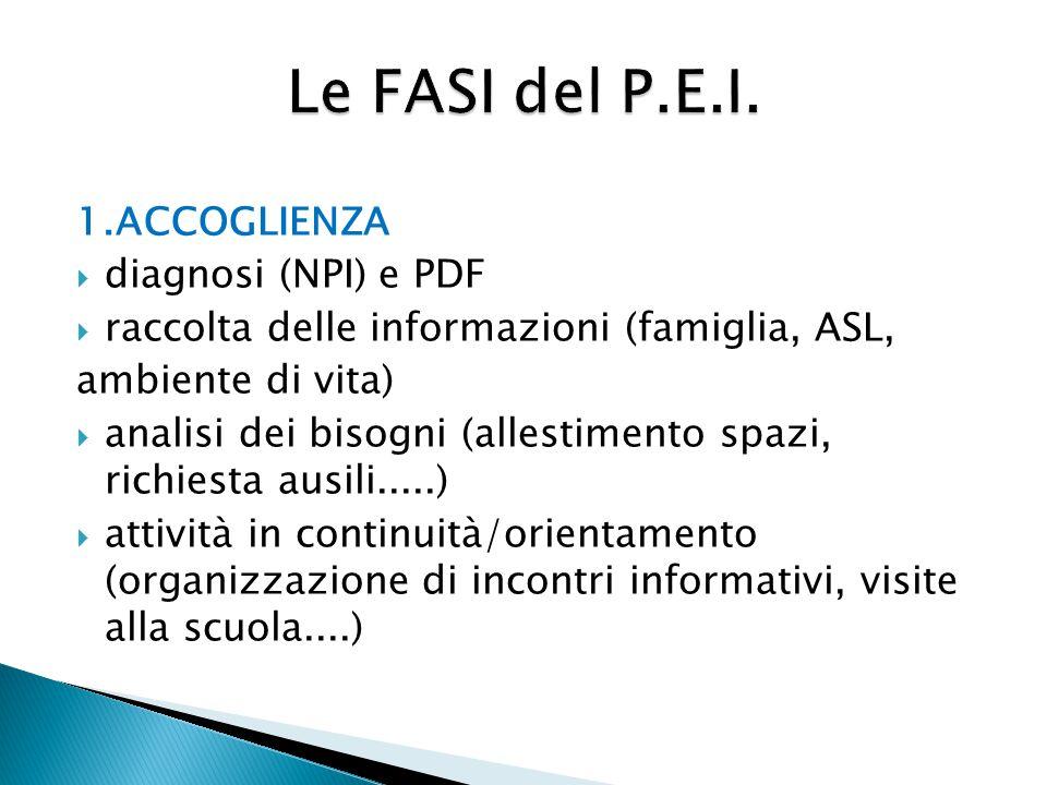 Le FASI del P.E.I. 1.ACCOGLIENZA diagnosi (NPI) e PDF