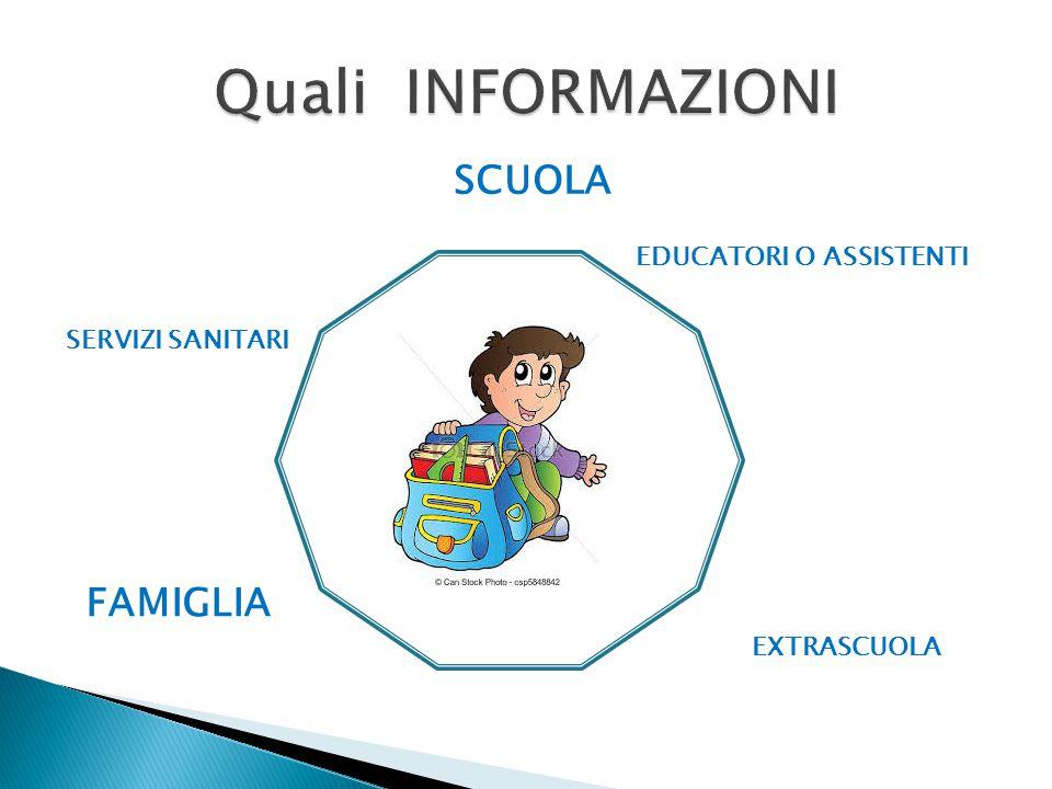 Quali INFORMAZIONI SCUOLA FAMIGLIA EDUCATORI O ASSISTENTI