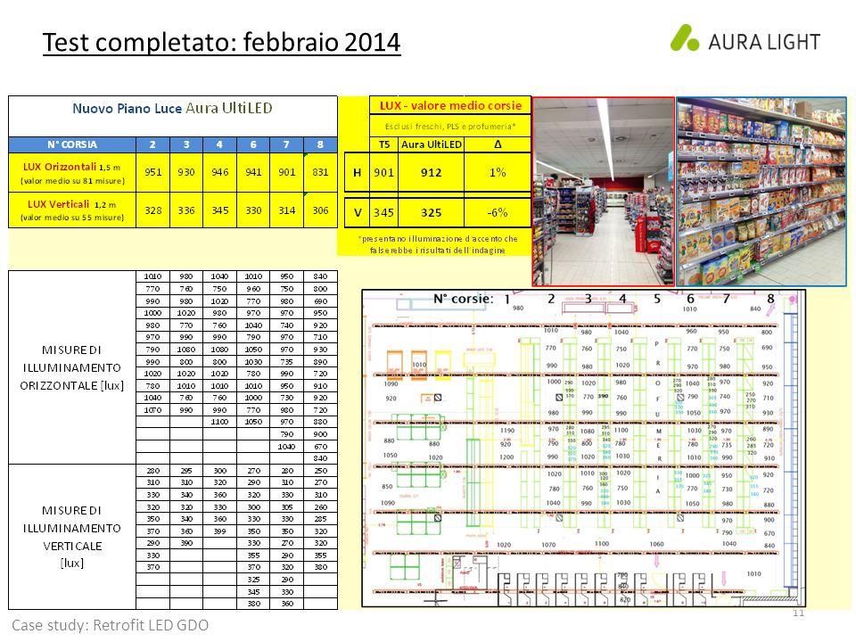 Test completato: febbraio 2014