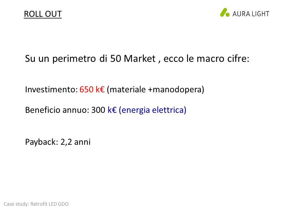 Su un perimetro di 50 Market , ecco le macro cifre: