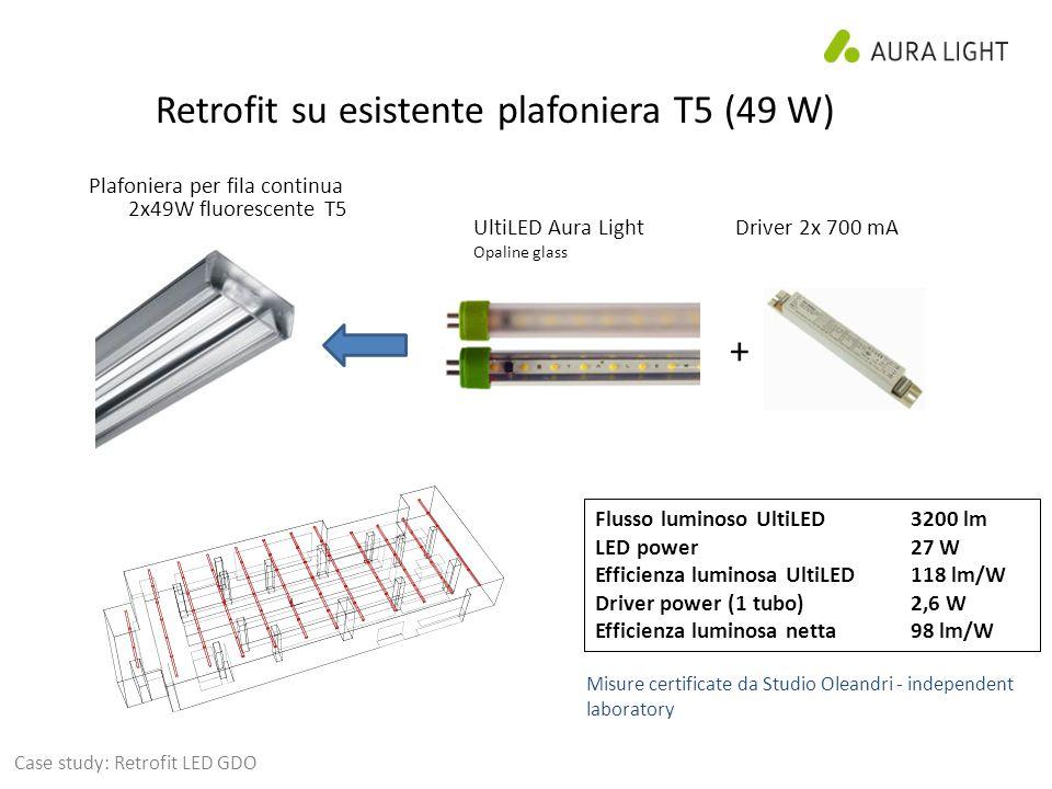 Retrofit su esistente plafoniera T5 (49 W)
