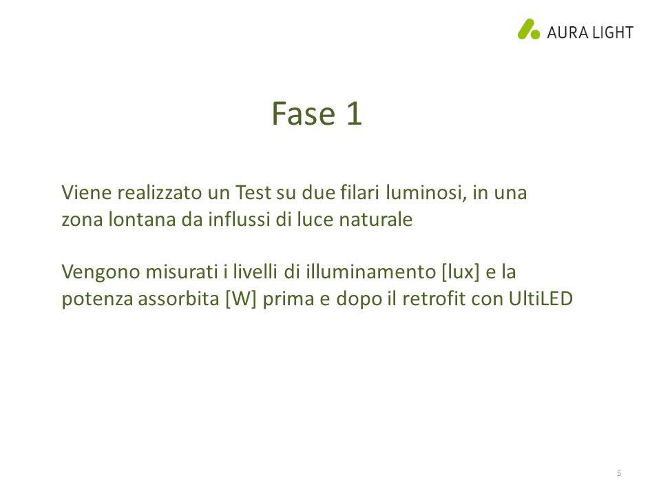 Fase 1 Viene realizzato un Test su due filari luminosi, in una zona lontana da influssi di luce naturale.