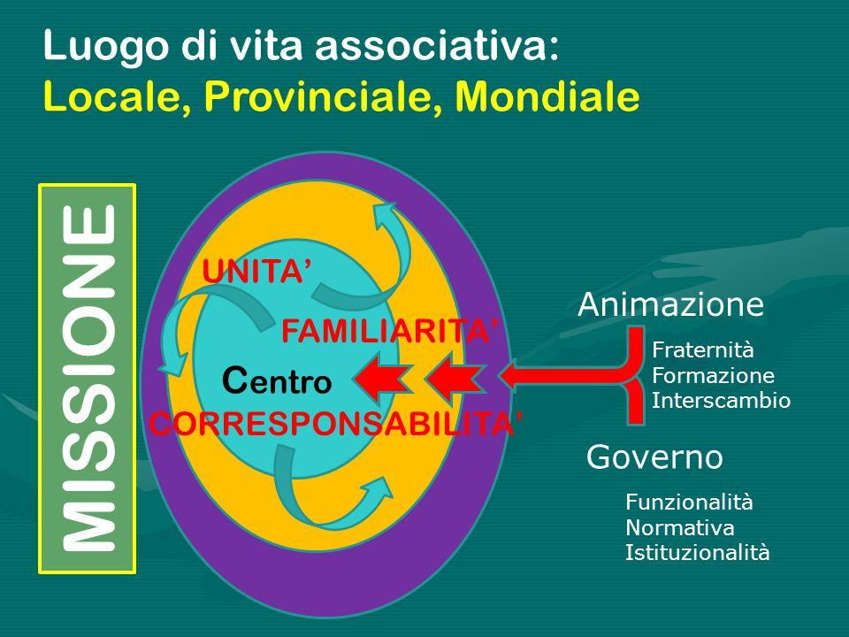 MISSIONE Luogo di vita associativa: Locale, Provinciale, Mondiale