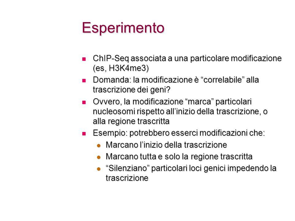 Esperimento ChIP-Seq associata a una particolare modificazione (es, H3K4me3) Domanda: la modificazione è correlabile alla trascrizione dei geni