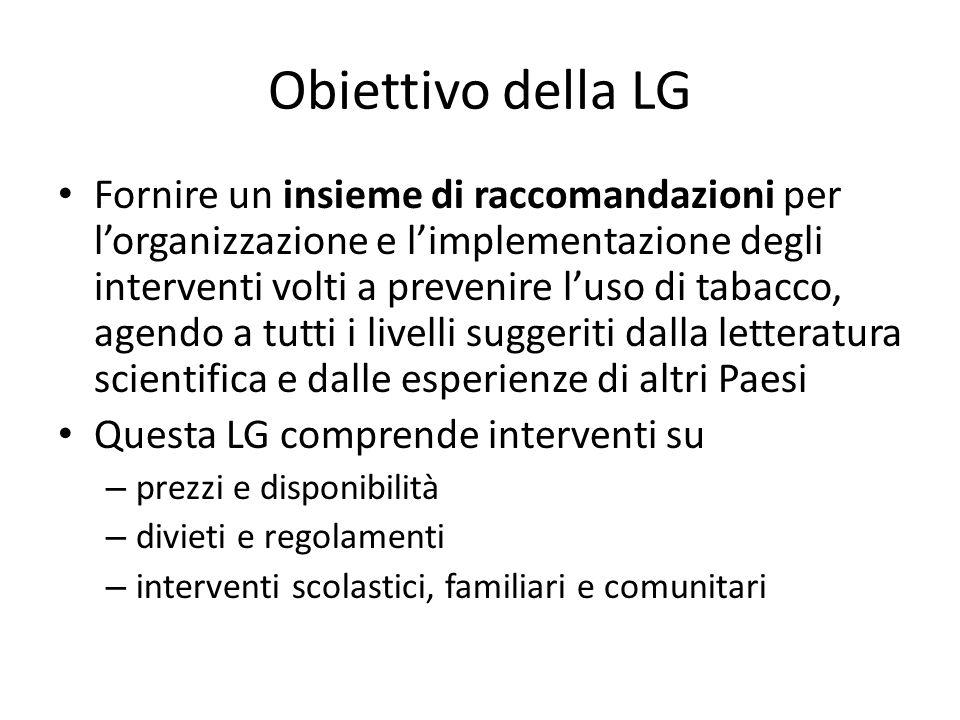 Obiettivo della LG