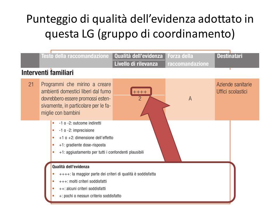 Punteggio di qualità dell'evidenza adottato in questa LG (gruppo di coordinamento)