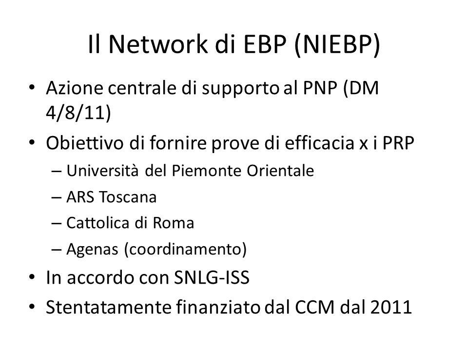 Il Network di EBP (NIEBP)