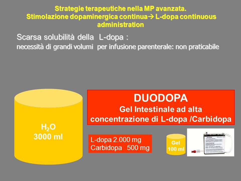 Gel Intestinale ad alta concentrazione di L-dopa /Carbidopa