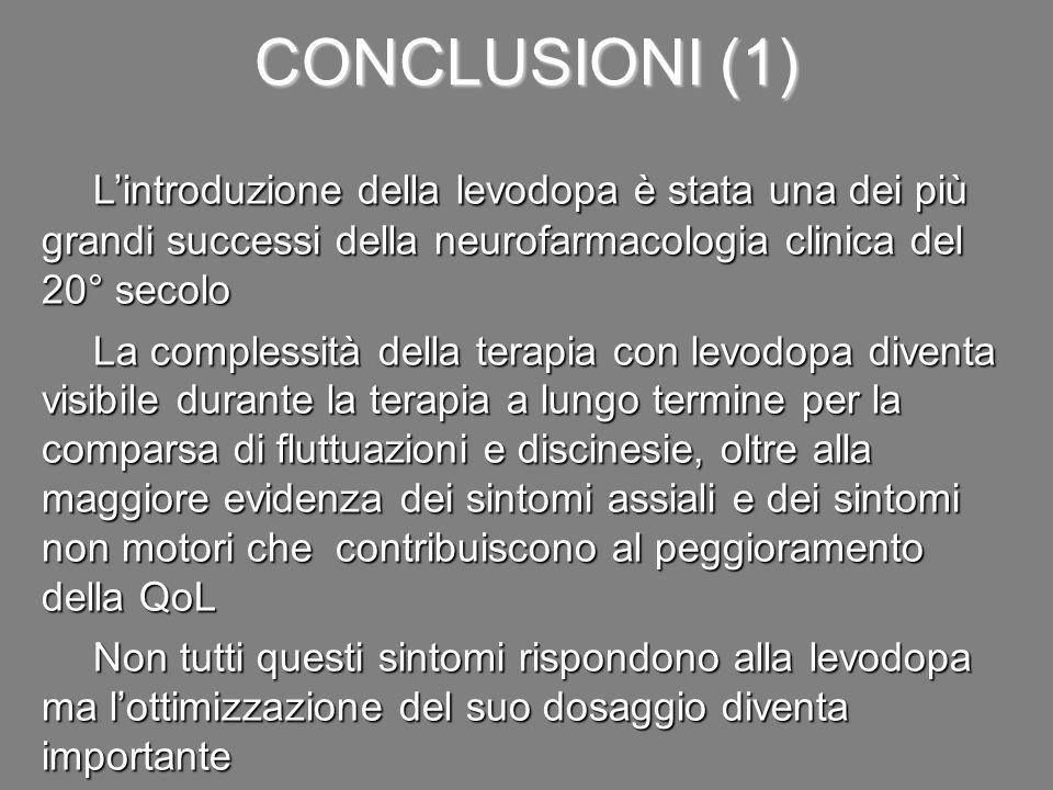 CONCLUSIONI (1) L'introduzione della levodopa è stata una dei più grandi successi della neurofarmacologia clinica del 20° secolo.