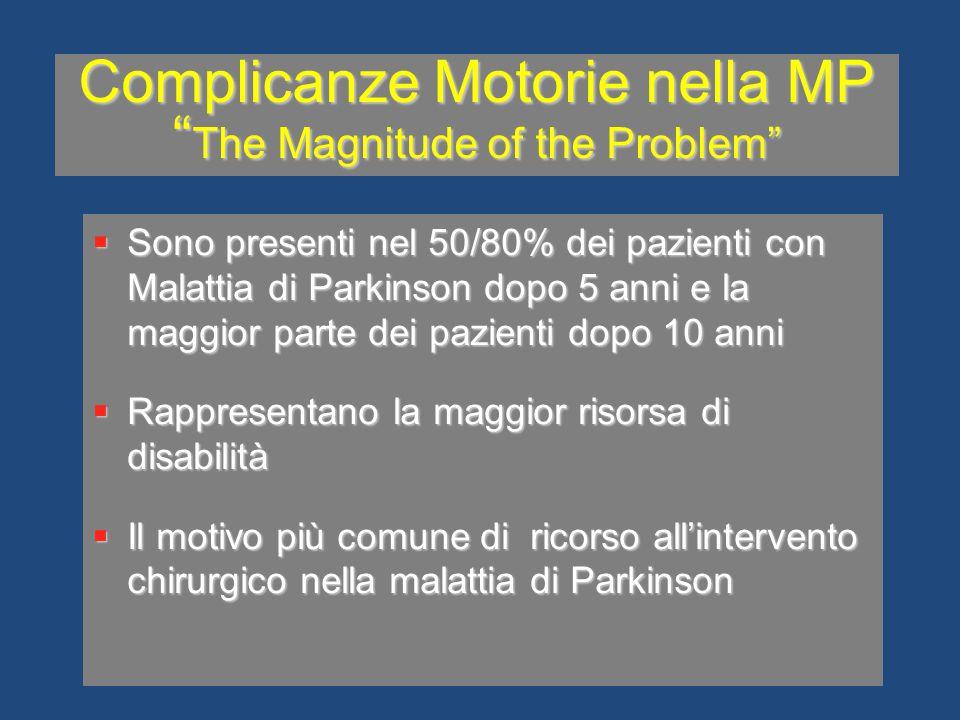 Complicanze Motorie nella MP The Magnitude of the Problem