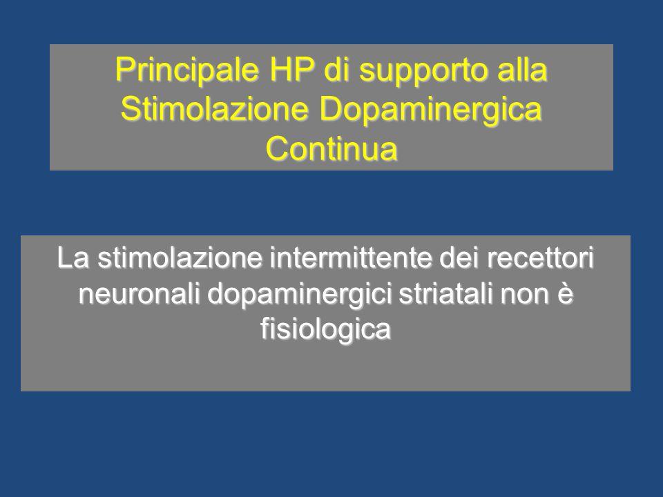 Principale HP di supporto alla Stimolazione Dopaminergica Continua