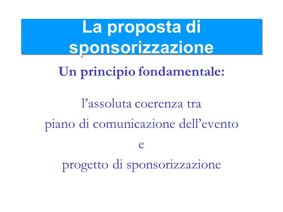 La proposta di sponsorizzazione