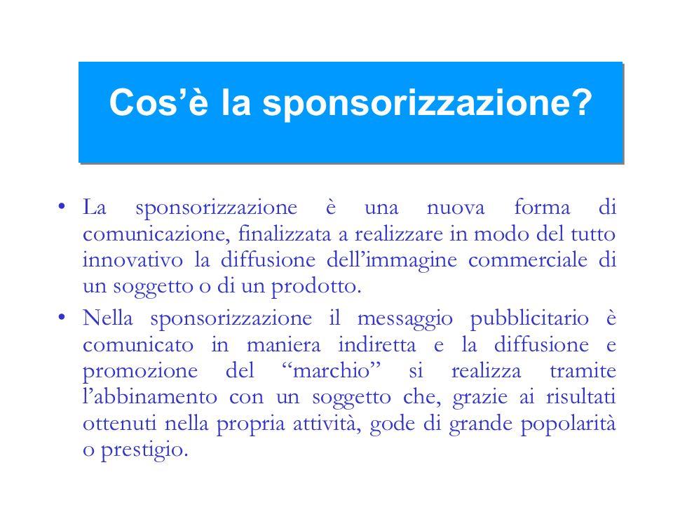 Cos'è la sponsorizzazione