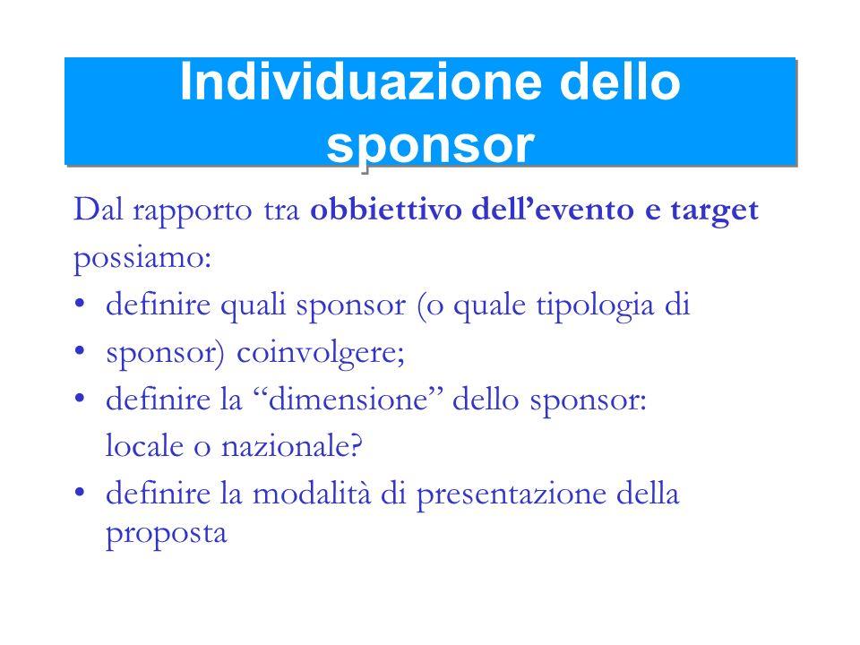 Individuazione dello sponsor