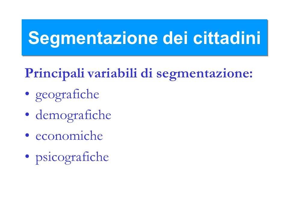 Segmentazione dei cittadini