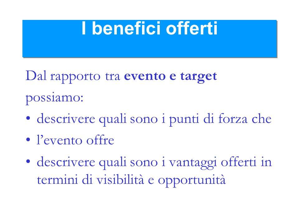 I benefici offerti Dal rapporto tra evento e target possiamo: