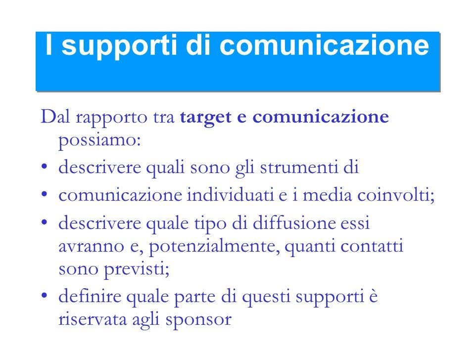 I supporti di comunicazione