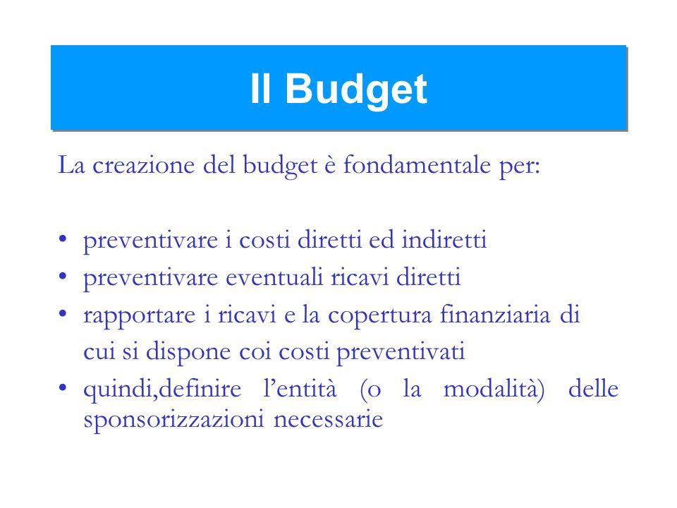 Il Budget La creazione del budget è fondamentale per: