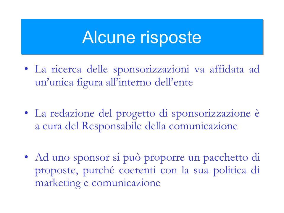 Alcune risposte La ricerca delle sponsorizzazioni va affidata ad un'unica figura all'interno dell'ente.