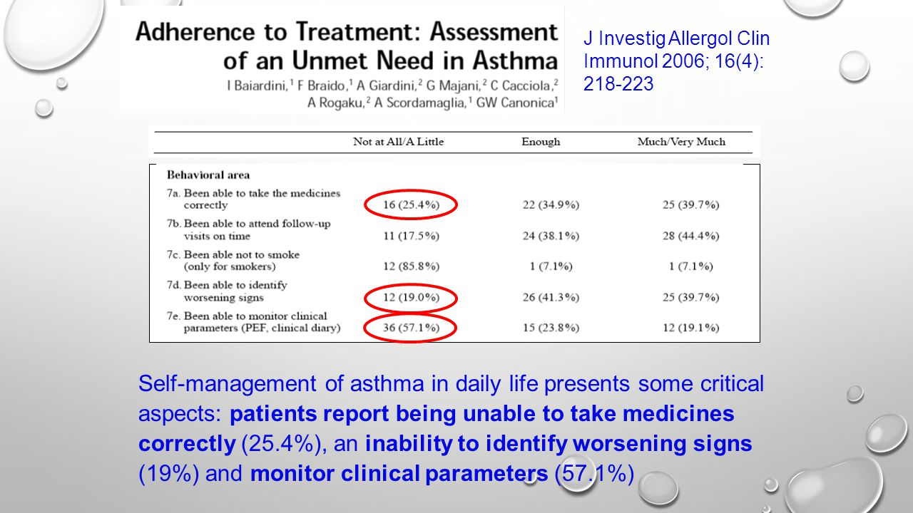 J Investig Allergol Clin Immunol 2006; 16(4): 218-223
