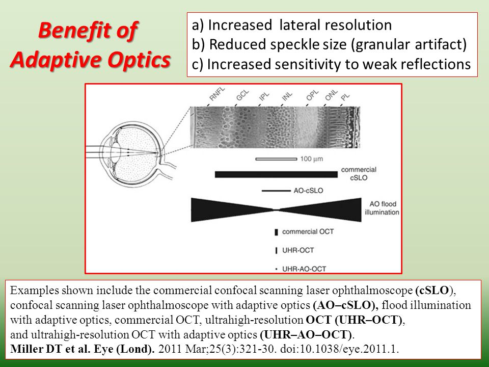 Benefit of Adaptive Optics a) Increased lateral resolution