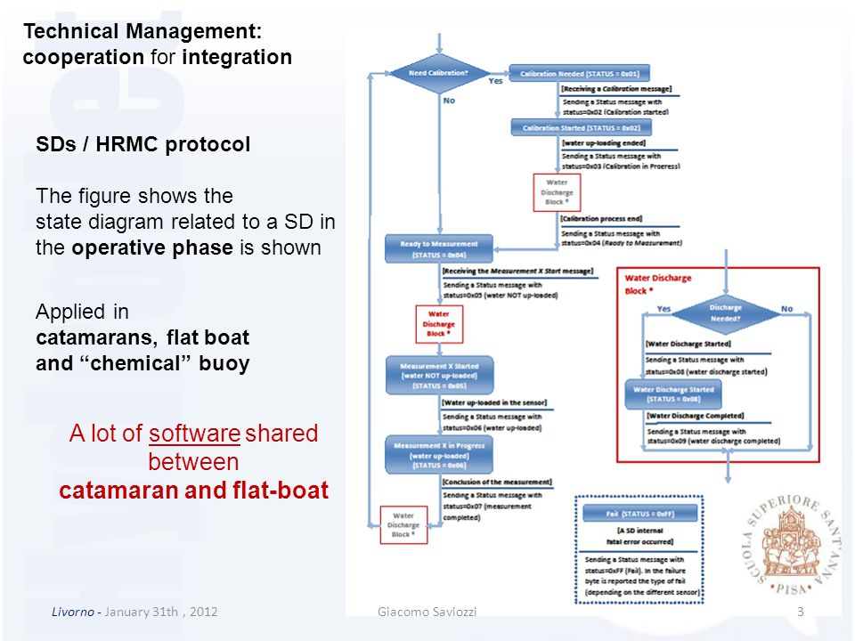 catamaran and flat-boat