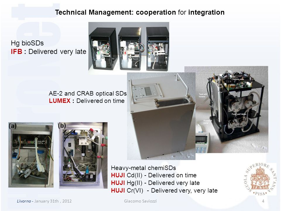 Technical Management: cooperation for integration