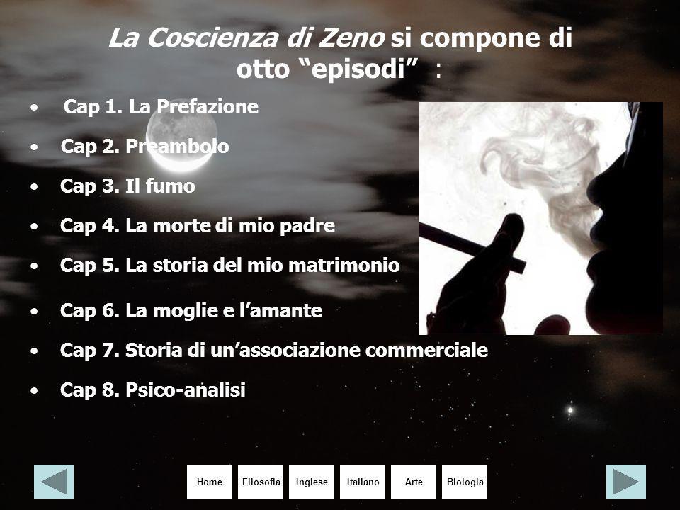 La Coscienza di Zeno si compone di otto episodi :