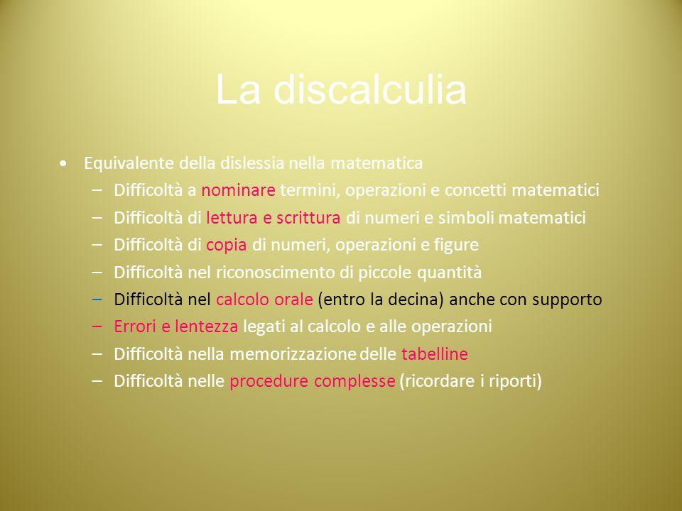La discalculia Equivalente della dislessia nella matematica