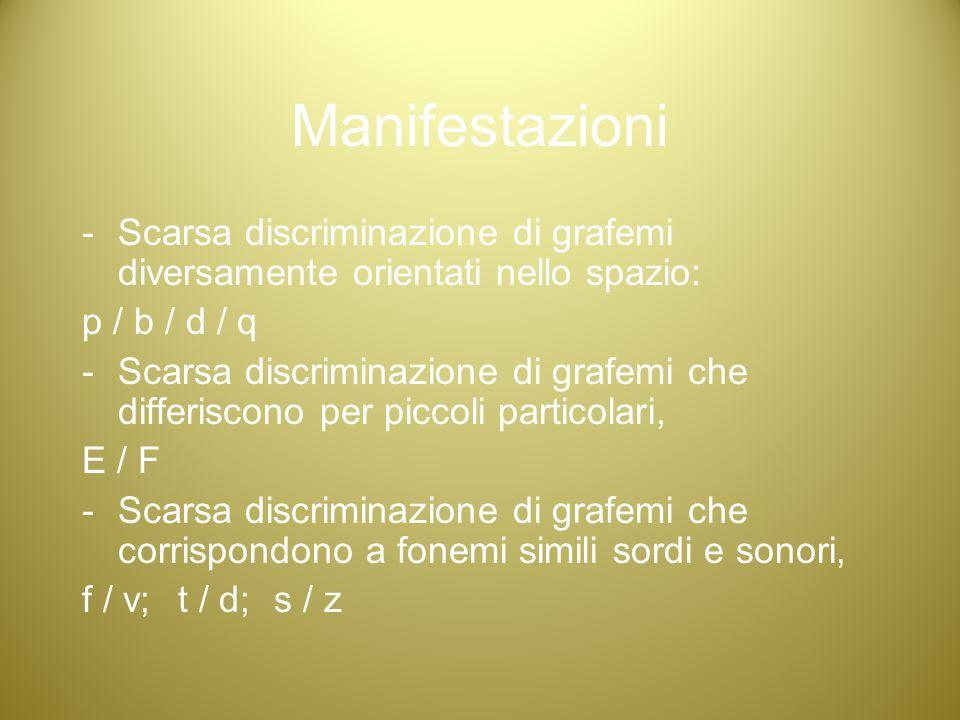 Manifestazioni - Scarsa discriminazione di grafemi diversamente orientati nello spazio: p / b / d / q.