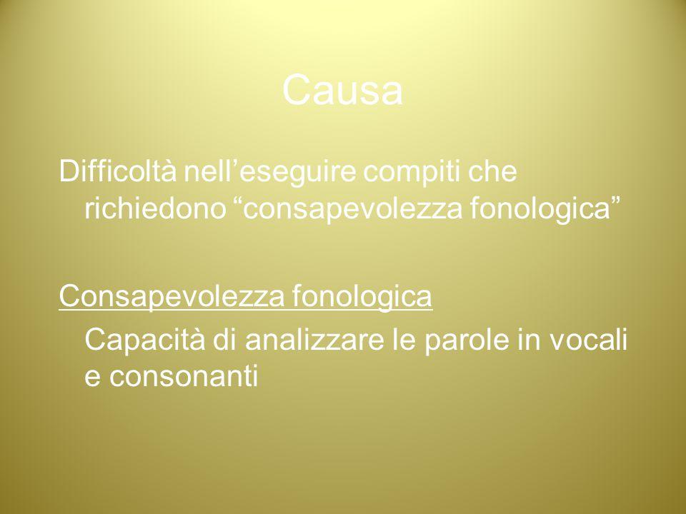 Causa Difficoltà nell'eseguire compiti che richiedono consapevolezza fonologica Consapevolezza fonologica.