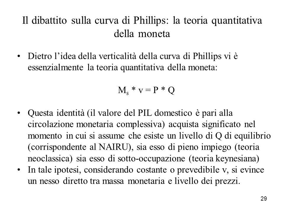 Il dibattito sulla curva di Phillips: la teoria quantitativa della moneta
