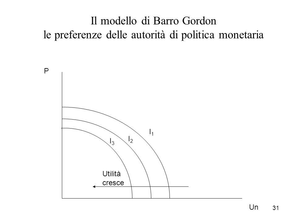 Il modello di Barro Gordon le preferenze delle autorità di politica monetaria