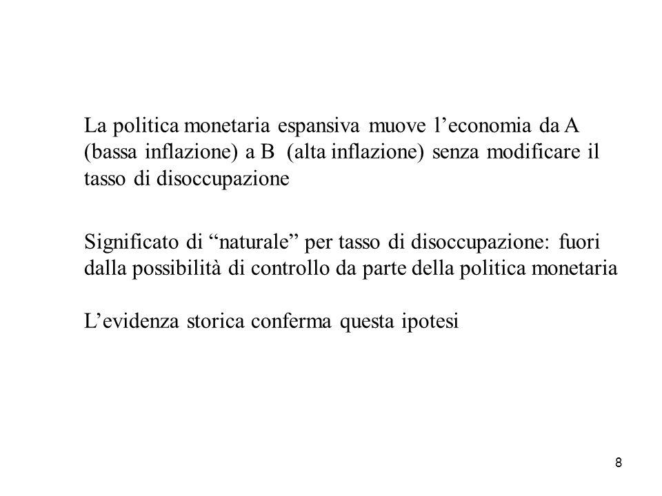 La politica monetaria espansiva muove l'economia da A (bassa inflazione) a B (alta inflazione) senza modificare il tasso di disoccupazione