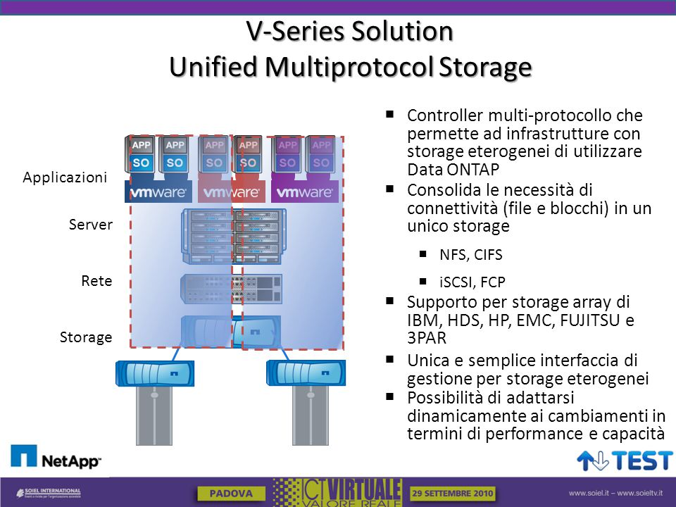 Unified Multiprotocol Storage