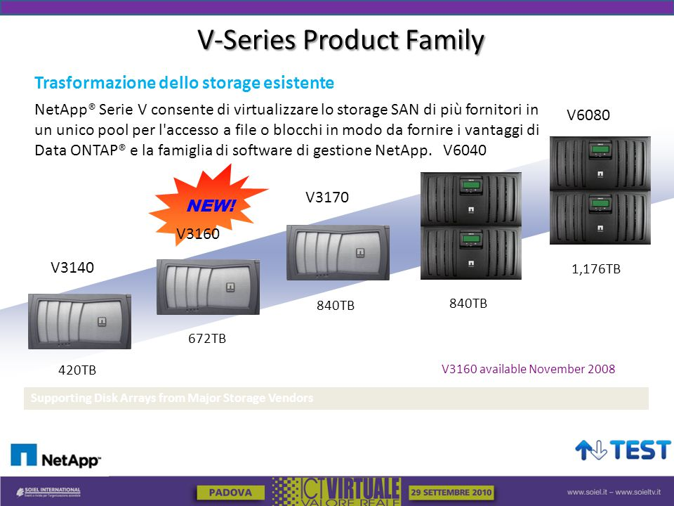 V-Series Product Family