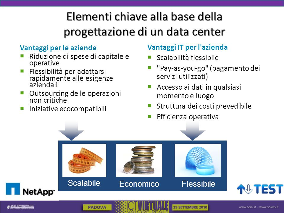 Elementi chiave alla base della progettazione di un data center