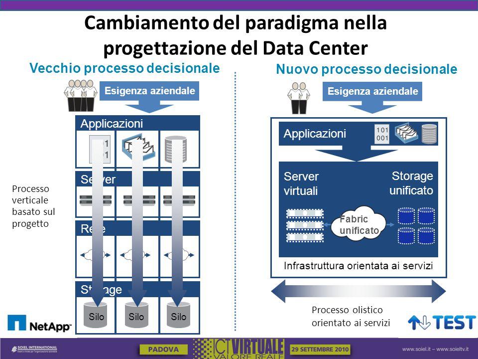 Cambiamento del paradigma nella progettazione del Data Center