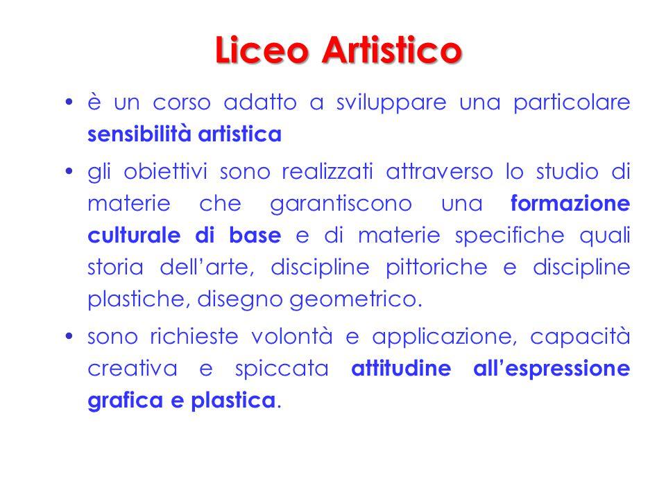 Liceo Artistico è un corso adatto a sviluppare una particolare sensibilità artistica.