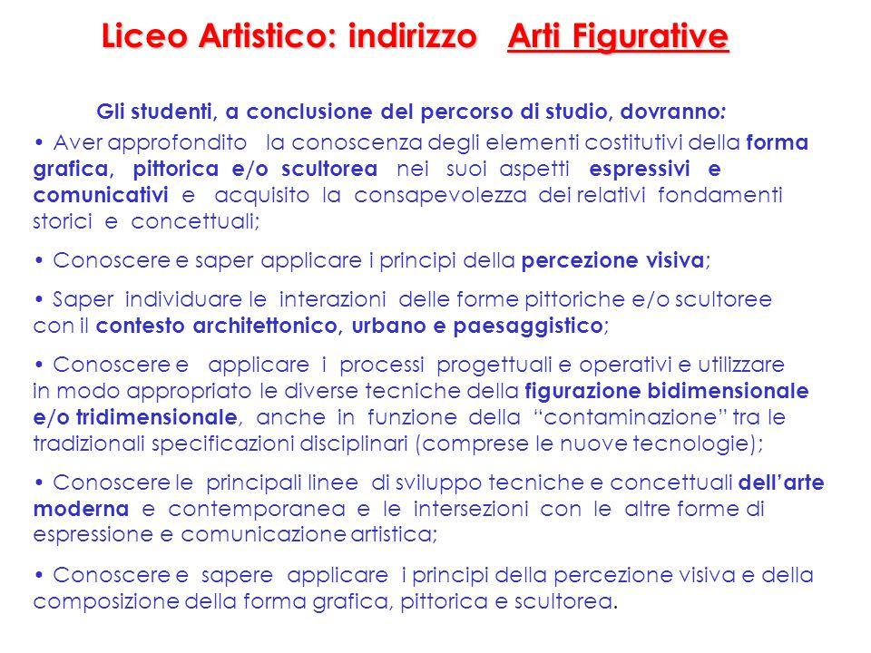 Liceo Artistico: indirizzo Arti Figurative
