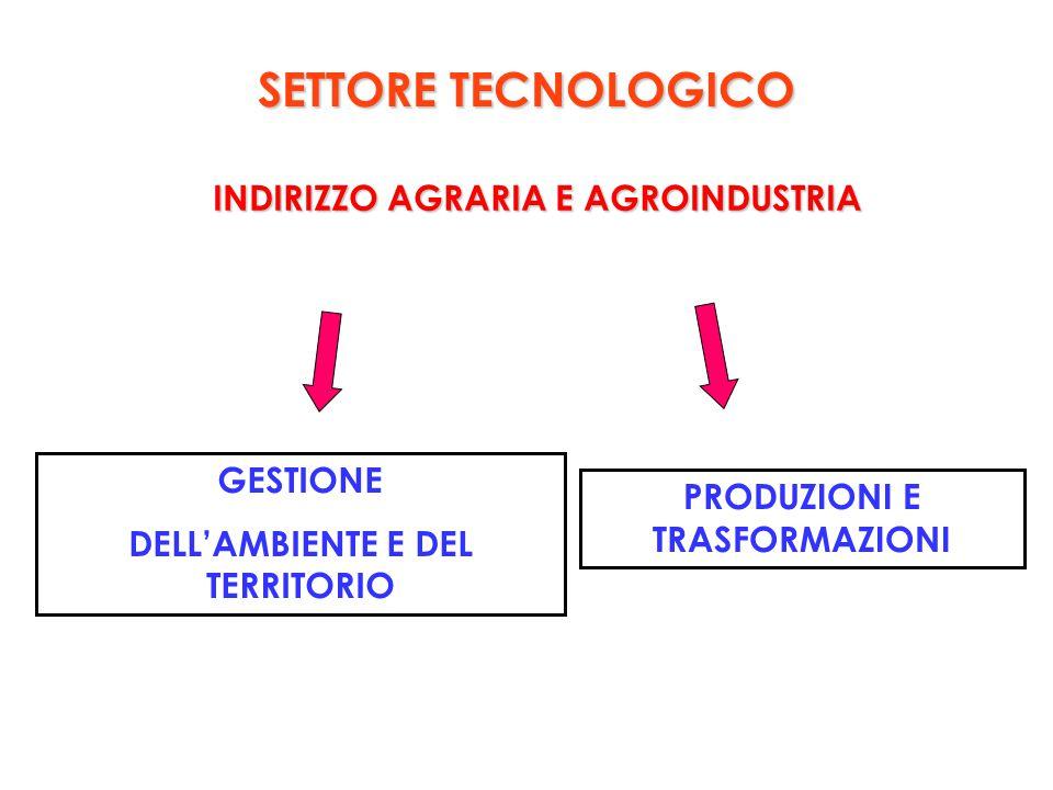 SETTORE TECNOLOGICO INDIRIZZO AGRARIA E AGROINDUSTRIA GESTIONE