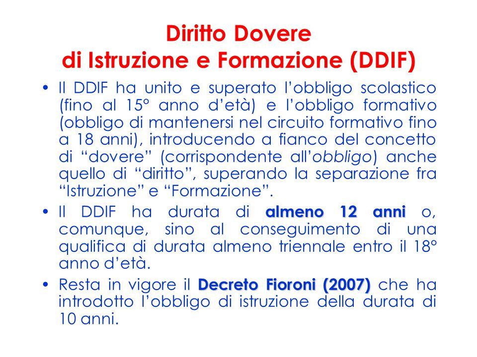 Diritto Dovere di Istruzione e Formazione (DDIF)