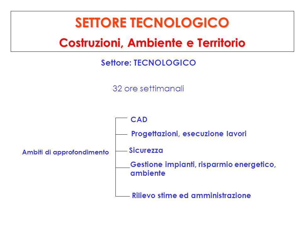 SETTORE TECNOLOGICO Costruzioni, Ambiente e Territorio